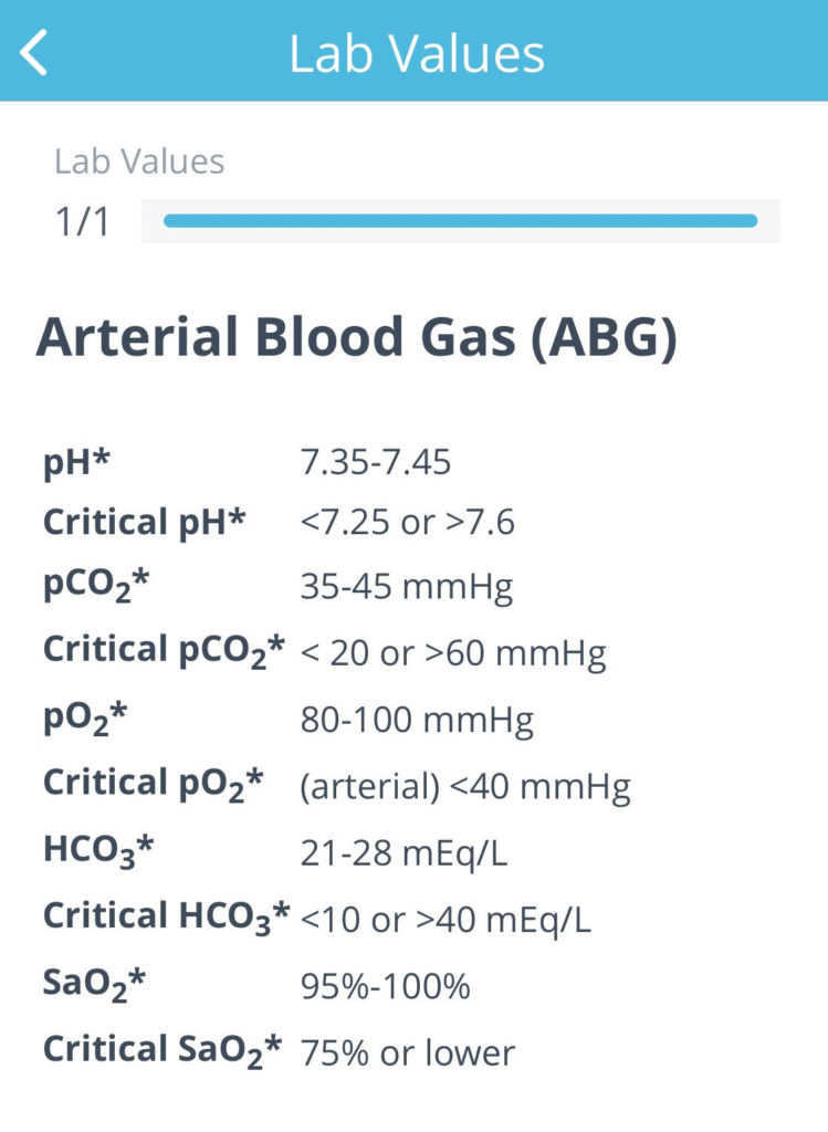 arterial blood gas results
